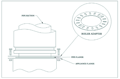 BK  Boiler Adapter Kit Dimensional Drawing