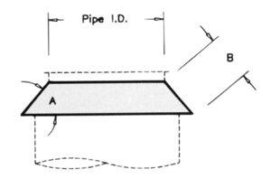 CR - Closure Ring- Dimensional