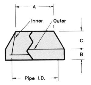EC - Exit Cone-Dimensional